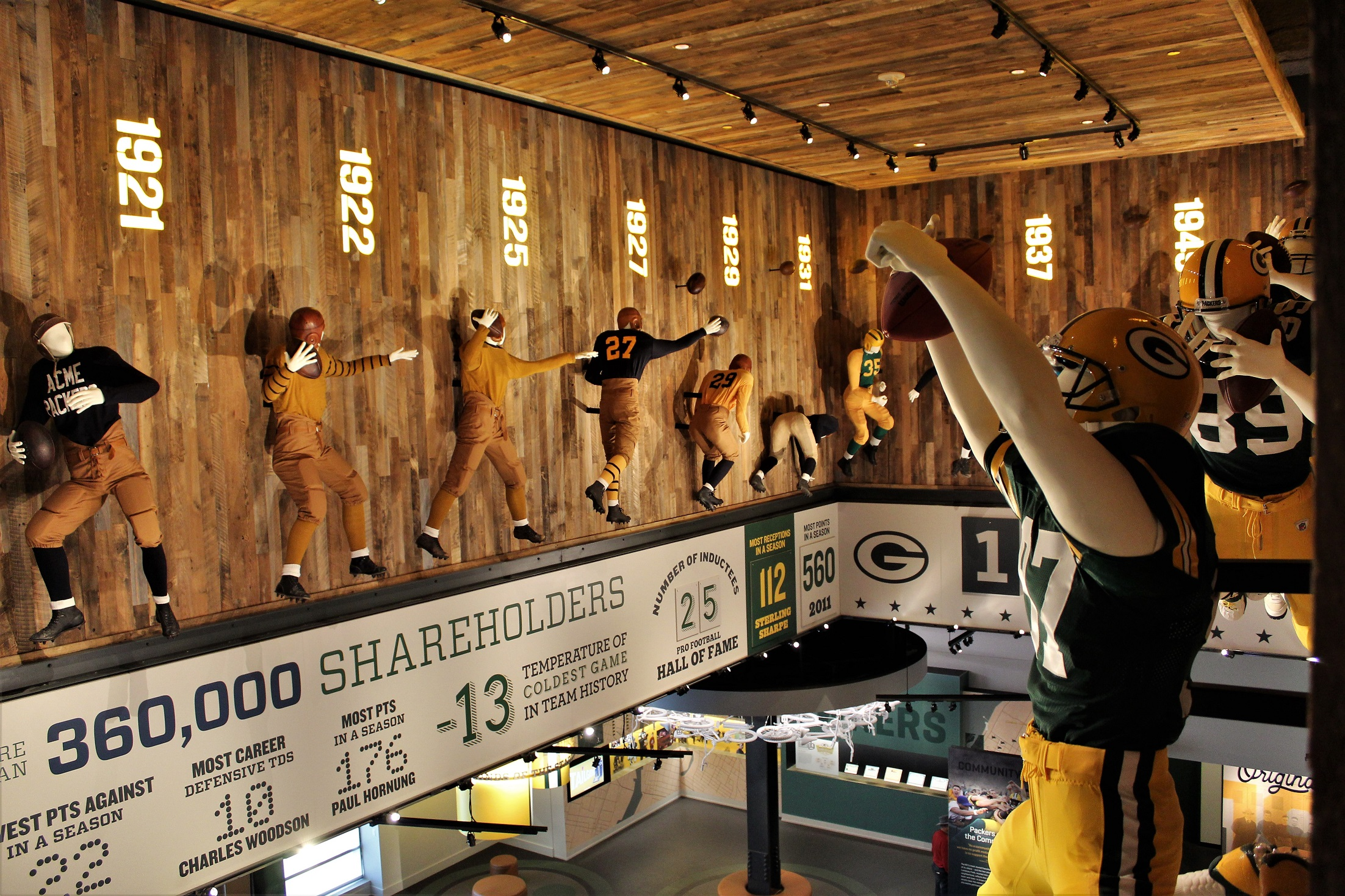 Packers Hall of Fame Exhibit - Evolution of the Packers uniforms.