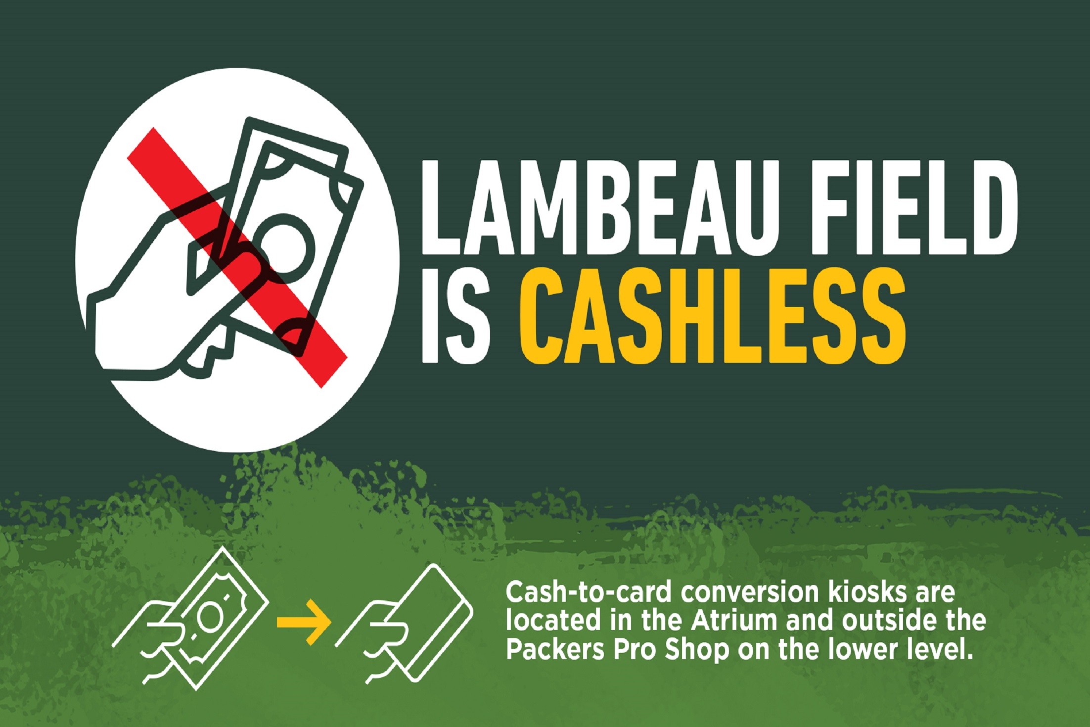 Image indicating Lambeau Field is Cashless