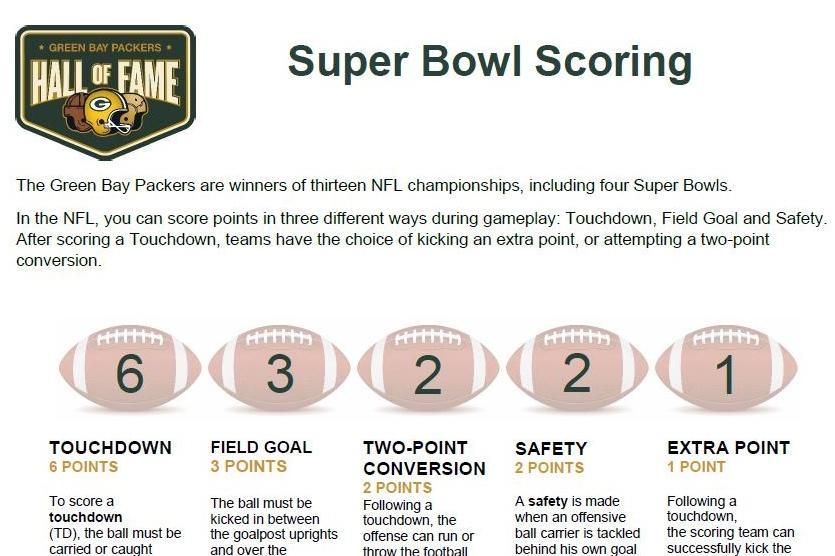 Super Bowl Scoring